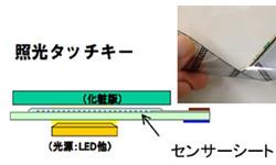 静電容量センサーキーシートの詳細イメージ画像2枚目